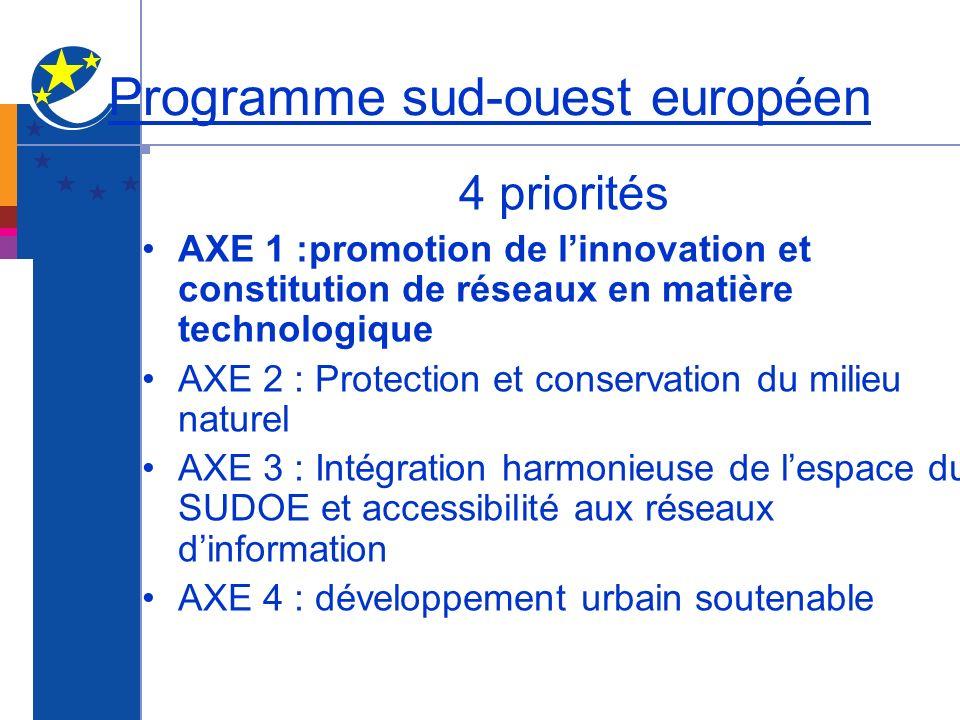 Programme sud-ouest européen 4 priorités AXE 1 :promotion de linnovation et constitution de réseaux en matière technologique AXE 2 : Protection et con