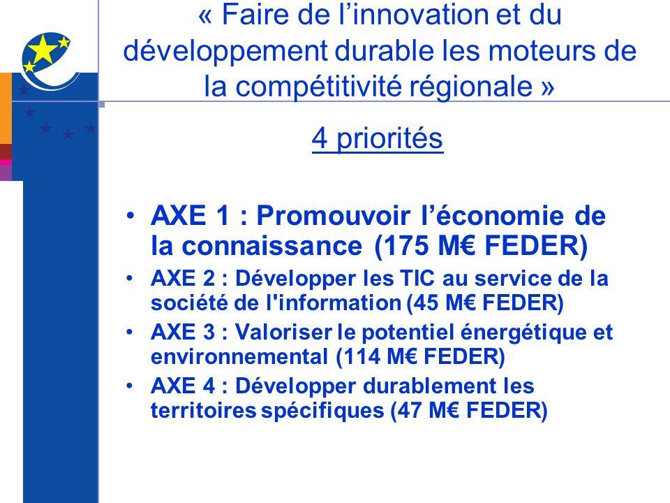 « Faire de linnovation et du développement durable les moteurs de la compétitivité régionale » 4 priorités AXE 1 : Promouvoir léconomie de la connaiss