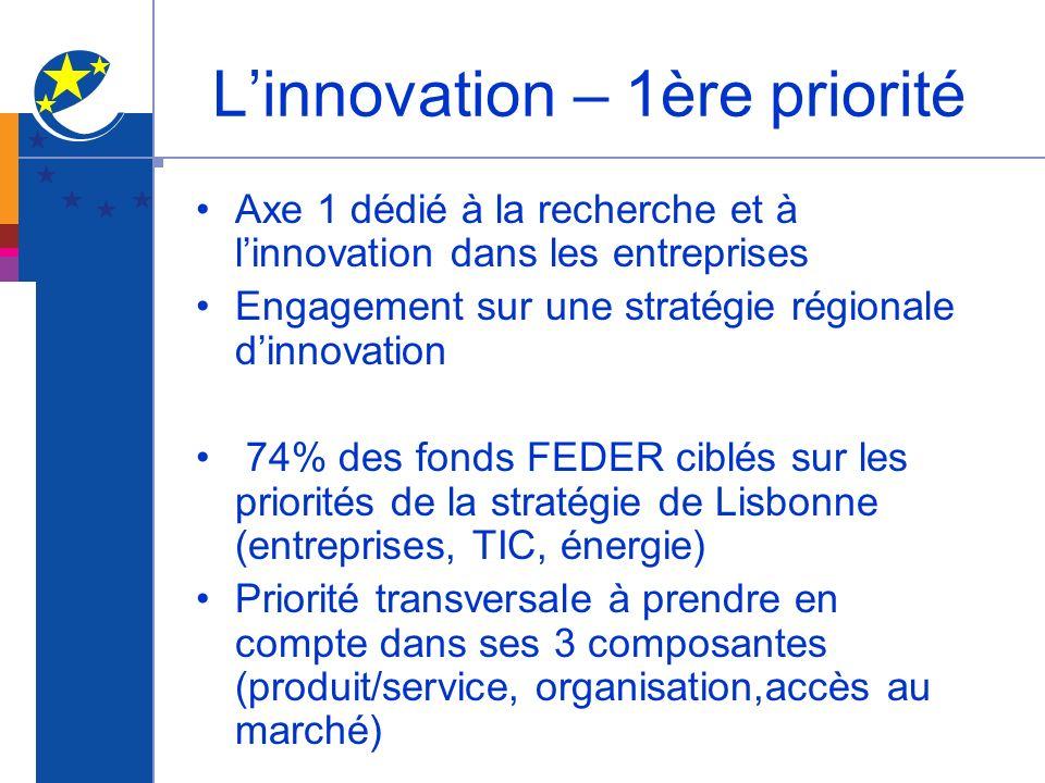 Linnovation – 1ère priorité Axe 1 dédié à la recherche et à linnovation dans les entreprises Engagement sur une stratégie régionale dinnovation 74% de