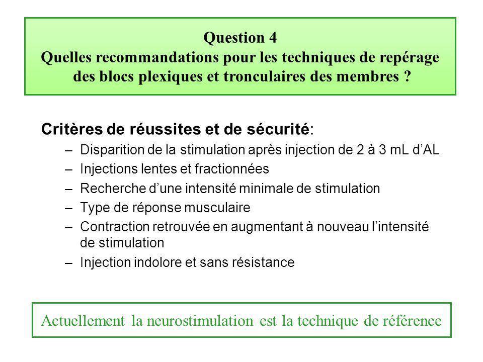 Critères de réussites et de sécurité: –Disparition de la stimulation après injection de 2 à 3 mL dAL –Injections lentes et fractionnées –Recherche dun