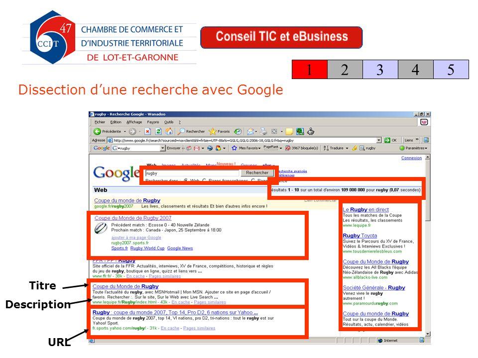 Dissection dune recherche avec Google Titre Description URL 123 4 5