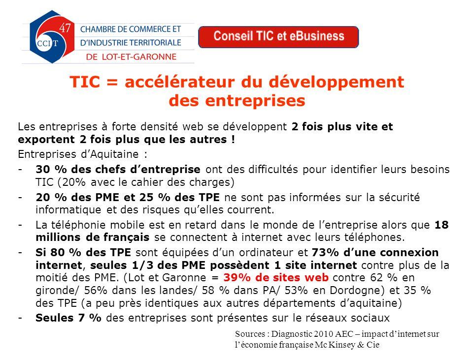 TIC = accélérateur du développement des entreprises Les entreprises à forte densité web se développent 2 fois plus vite et exportent 2 fois plus que les autres .