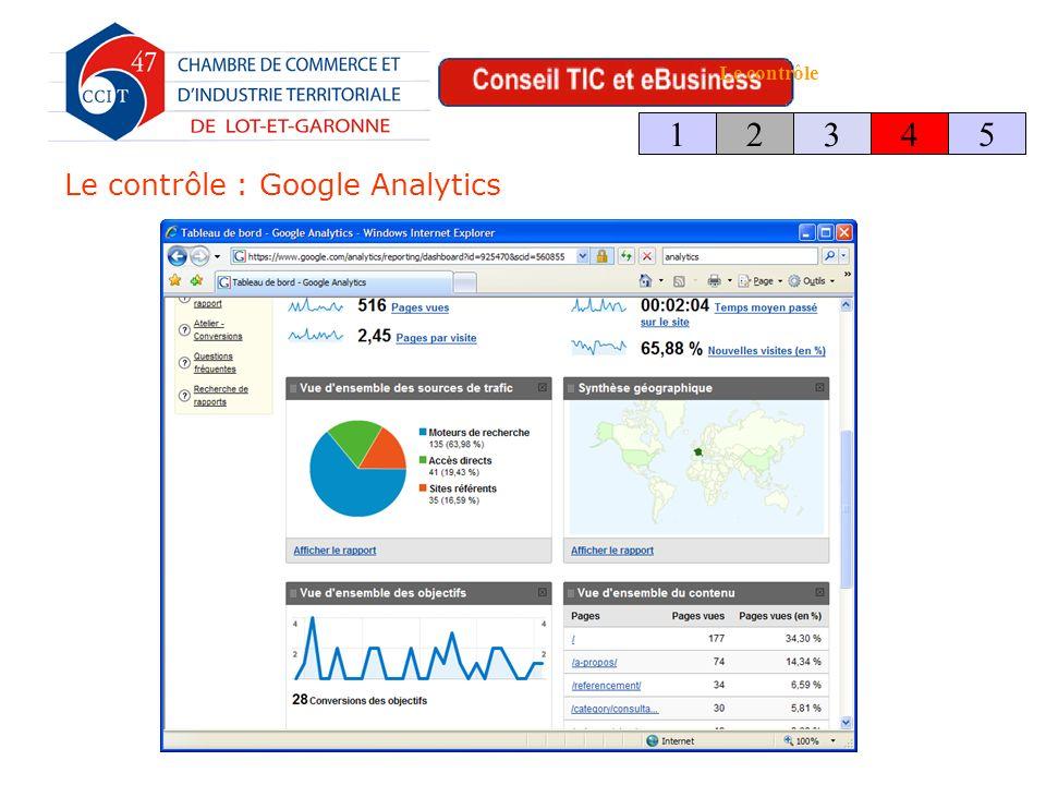 Le contrôle : Google Analytics 123 4 5 Le contrôle