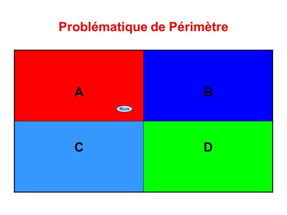 Problématique de Périmètre A B CD Nous