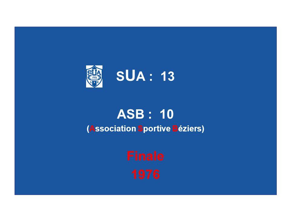 S U A : 13 (SU Agen : CCI Pôle Innovation) ASB : 10 (Association Sportive des Banques) Finale …….28 Mai 2009 : CCI de Lot-et-Garonne