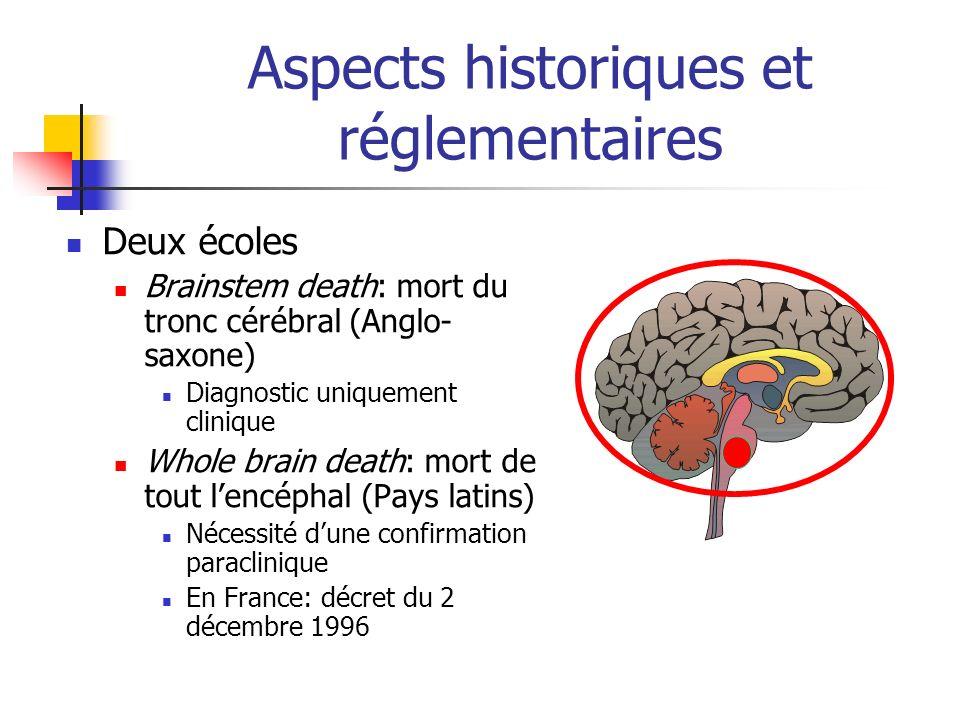 Aspects historiques et réglementaires Deux écoles Brainstem death: mort du tronc cérébral (Anglo- saxone) Diagnostic uniquement clinique Whole brain d