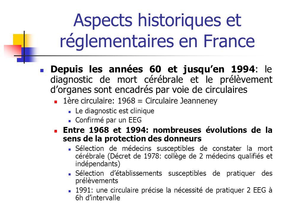 Aspects historiques et réglementaires en France Depuis les années 60 et jusquen 1994: le diagnostic de mort cérébrale et le prélèvement dorganes sont