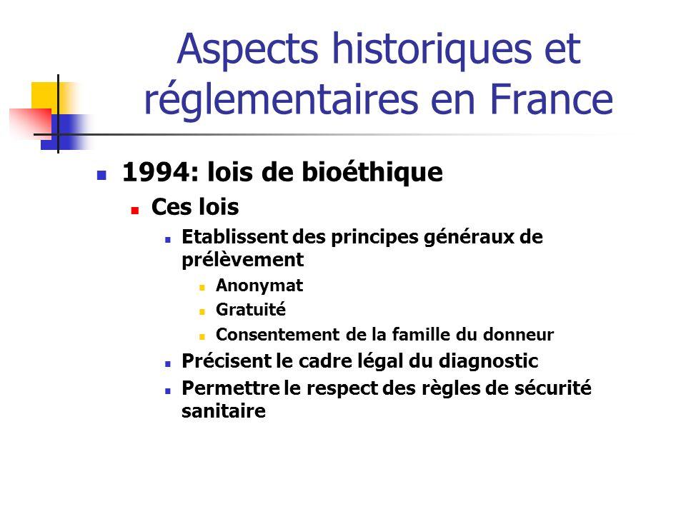 Aspects historiques et réglementaires en France 1994: lois de bioéthique Ces lois Etablissent des principes généraux de prélèvement Anonymat Gratuité Consentement de la famille du donneur Précisent le cadre légal du diagnostic Permettre le respect des règles de sécurité sanitaire