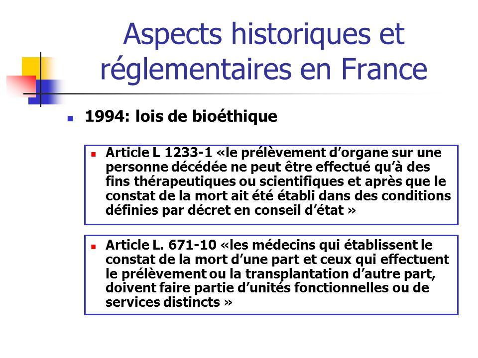 Aspects historiques et réglementaires en France 1994: lois de bioéthique Article L 1233-1 «le prélèvement dorgane sur une personne décédée ne peut être effectué quà des fins thérapeutiques ou scientifiques et après que le constat de la mort ait été établi dans des conditions définies par décret en conseil détat » Article L.