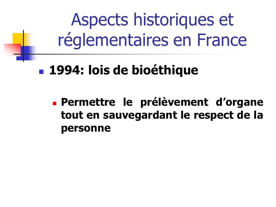 Aspects historiques et réglementaires en France 1994: lois de bioéthique Permettre le prélèvement dorgane tout en sauvegardant le respect de la personne