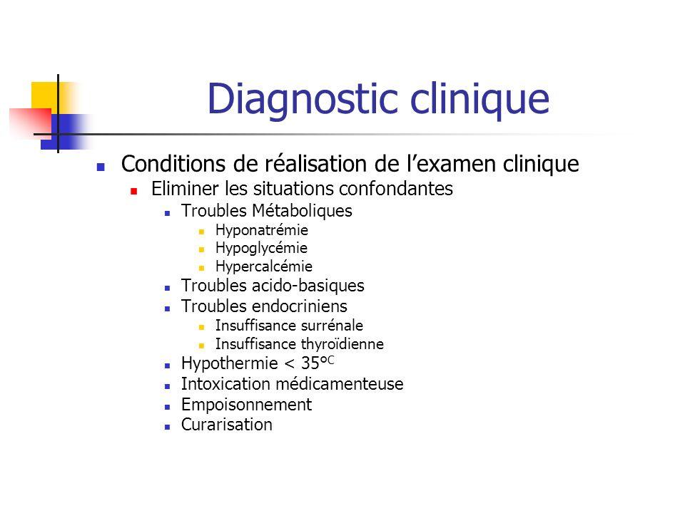 Diagnostic clinique Conditions de réalisation de lexamen clinique Eliminer les situations confondantes Troubles Métaboliques Hyponatrémie Hypoglycémie