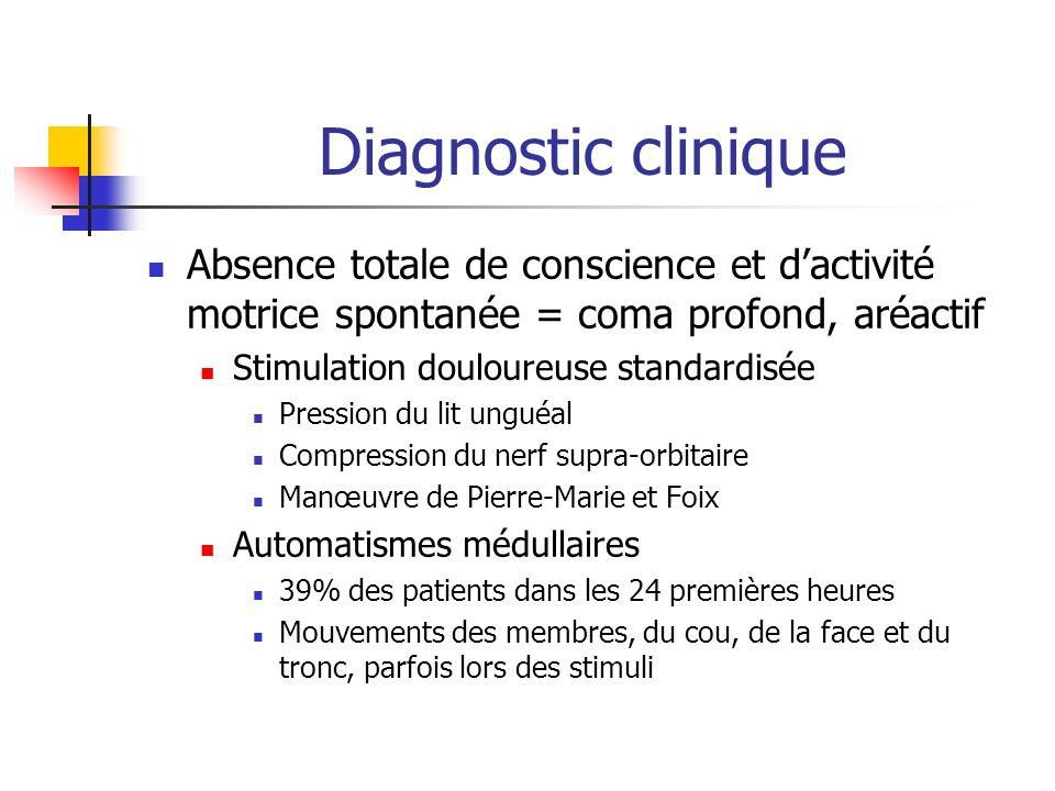 Diagnostic clinique Absence totale de conscience et dactivité motrice spontanée = coma profond, aréactif Stimulation douloureuse standardisée Pression
