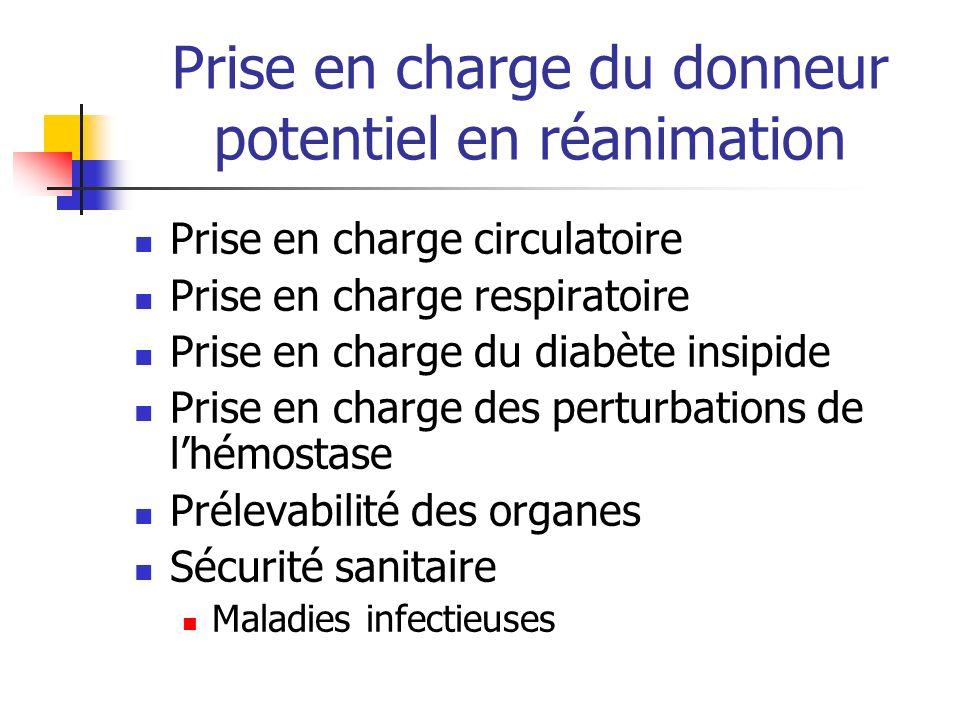 Prise en charge du donneur potentiel en réanimation Prise en charge circulatoire Prise en charge respiratoire Prise en charge du diabète insipide Prise en charge des perturbations de lhémostase Prélevabilité des organes Sécurité sanitaire Maladies infectieuses