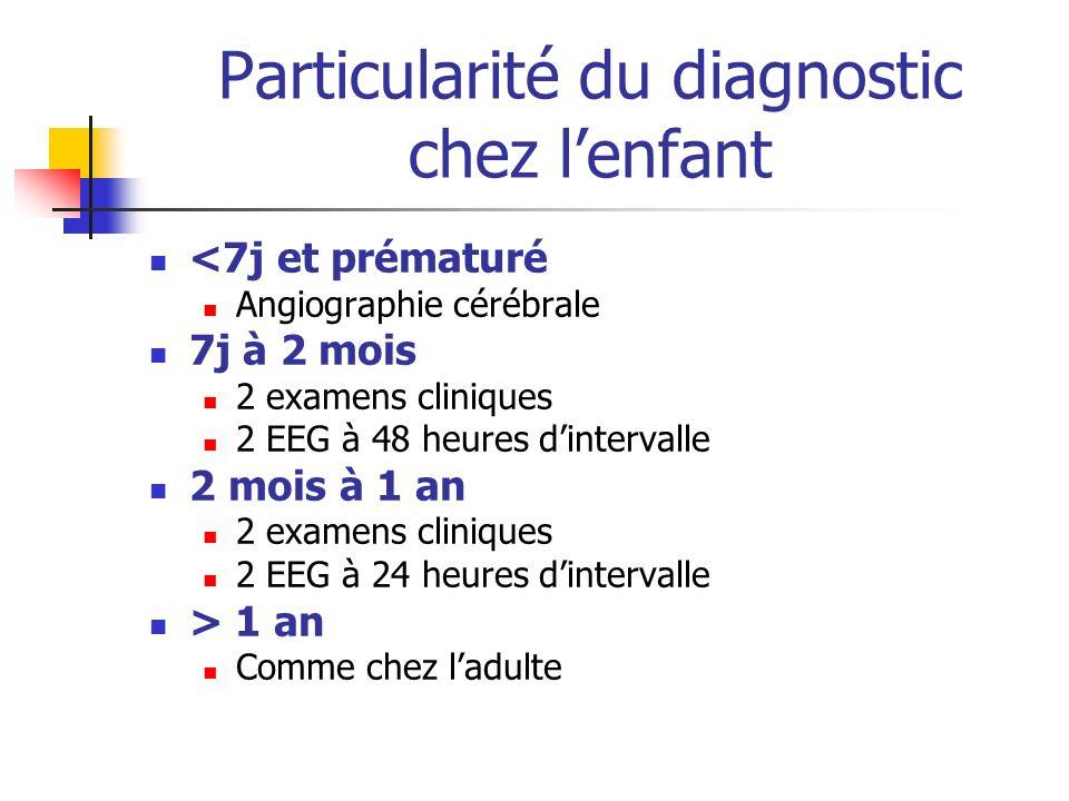 Particularité du diagnostic chez lenfant <7j et prématuré Angiographie cérébrale 7j à 2 mois 2 examens cliniques 2 EEG à 48 heures dintervalle 2 mois à 1 an 2 examens cliniques 2 EEG à 24 heures dintervalle > 1 an Comme chez ladulte