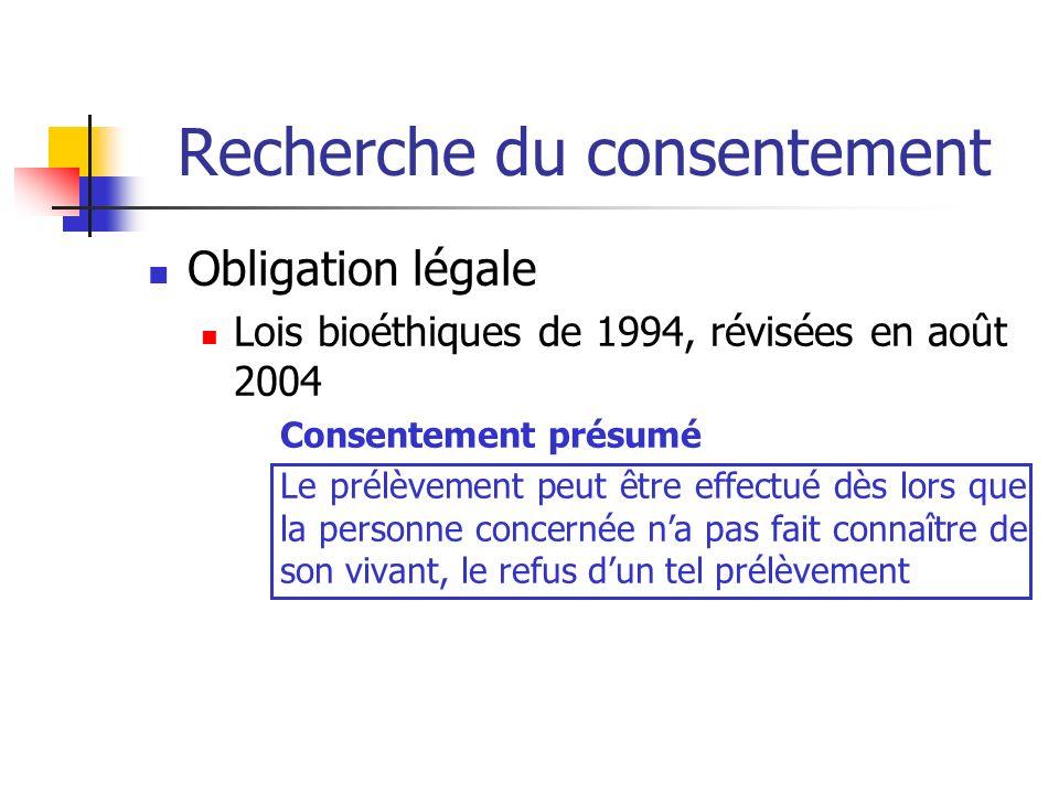 Recherche du consentement Obligation légale Lois bioéthiques de 1994, révisées en août 2004 Consentement présumé Le prélèvement peut être effectué dès lors que la personne concernée na pas fait connaître de son vivant, le refus dun tel prélèvement