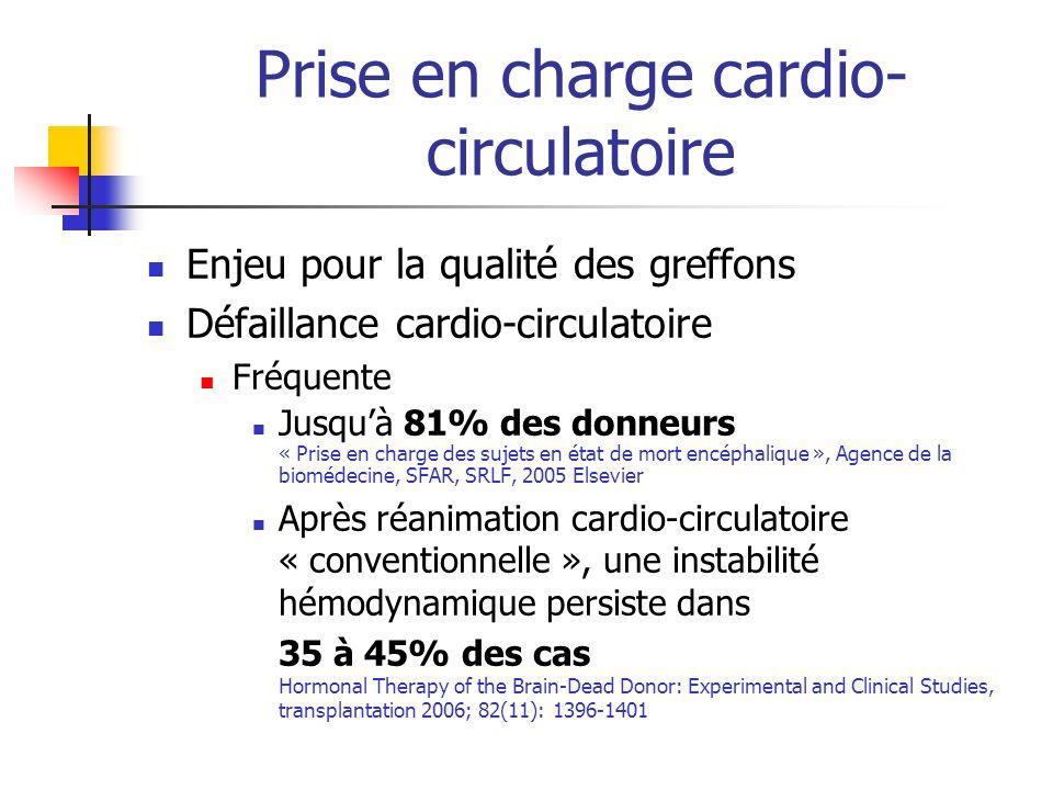 Prise en charge cardio- circulatoire Enjeu pour la qualité des greffons Défaillance cardio-circulatoire Fréquente Jusquà 81% des donneurs « Prise en charge des sujets en état de mort encéphalique », Agence de la biomédecine, SFAR, SRLF, 2005 Elsevier Après réanimation cardio-circulatoire « conventionnelle », une instabilité hémodynamique persiste dans 35 à 45% des cas Hormonal Therapy of the Brain-Dead Donor: Experimental and Clinical Studies, transplantation 2006; 82(11): 1396-1401