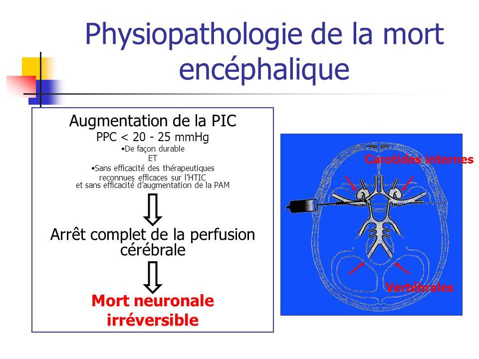 Physiopathologie de la mort encéphalique Augmentation de la PIC PPC < 20 - 25 mmHg De façon durable ET Sans efficacité des thérapeutiques reconnues efficaces sur lHTIC et sans efficacité daugmentation de la PAM Arrêt complet de la perfusion cérébrale Mort neuronale irréversible Carotides internes Vertébrales