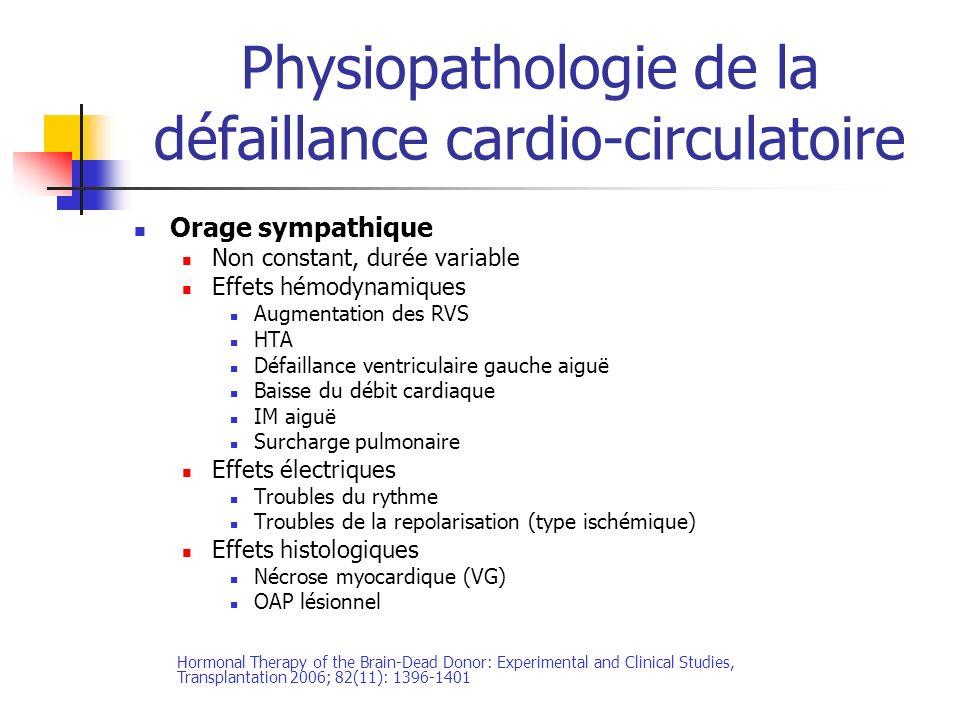 Physiopathologie de la défaillance cardio-circulatoire Orage sympathique Non constant, durée variable Effets hémodynamiques Augmentation des RVS HTA D