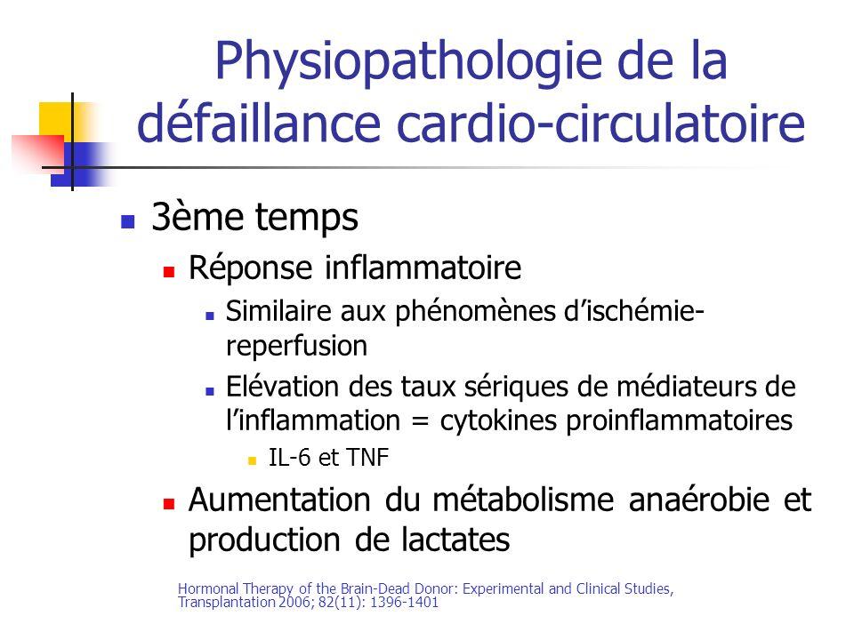 Physiopathologie de la défaillance cardio-circulatoire 3ème temps Réponse inflammatoire Similaire aux phénomènes dischémie- reperfusion Elévation des taux sériques de médiateurs de linflammation = cytokines proinflammatoires IL-6 et TNF Aumentation du métabolisme anaérobie et production de lactates Hormonal Therapy of the Brain-Dead Donor: Experimental and Clinical Studies, Transplantation 2006; 82(11): 1396-1401