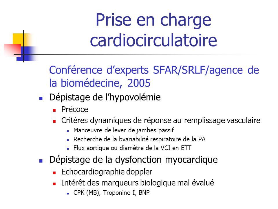 Prise en charge cardiocirculatoire Conférence dexperts SFAR/SRLF/agence de la biomédecine, 2005 Dépistage de lhypovolémie Précoce Critères dynamiques de réponse au remplissage vasculaire Manœuvre de lever de jambes passif Recherche de la bvariabilité respiratoire de la PA Flux aortique ou diamètre de la VCI en ETT Dépistage de la dysfonction myocardique Echocardiographie doppler Intérêt des marqueurs biologique mal évalué CPK (MB), Troponine I, BNP