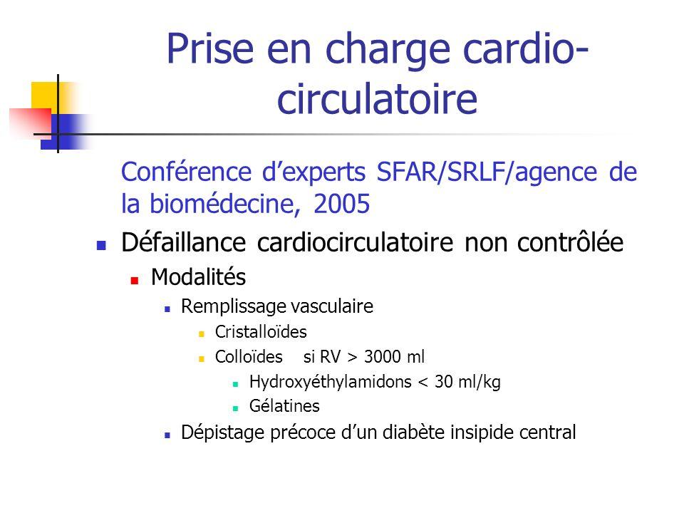 Prise en charge cardio- circulatoire Conférence dexperts SFAR/SRLF/agence de la biomédecine, 2005 Défaillance cardiocirculatoire non contrôlée Modalités Remplissage vasculaire Cristalloïdes Colloïdes si RV > 3000 ml Hydroxyéthylamidons < 30 ml/kg Gélatines Dépistage précoce dun diabète insipide central