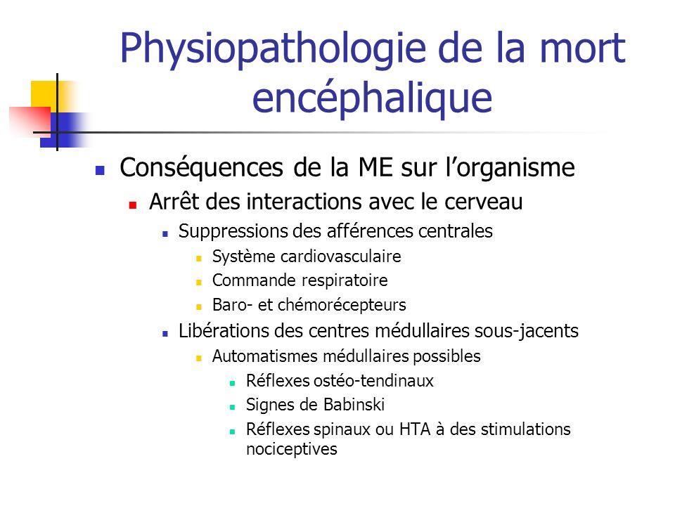 Physiopathologie de la mort encéphalique Conséquences de la ME sur lorganisme Arrêt des interactions avec le cerveau Suppressions des afférences centrales Système cardiovasculaire Commande respiratoire Baro- et chémorécepteurs Libérations des centres médullaires sous-jacents Automatismes médullaires possibles Réflexes ostéo-tendinaux Signes de Babinski Réflexes spinaux ou HTA à des stimulations nociceptives