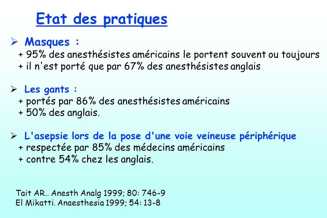 Etat des pratiques Masques : + 95% des anesthésistes américains le portent souvent ou toujours + il n'est porté que par 67% des anesthésistes anglais
