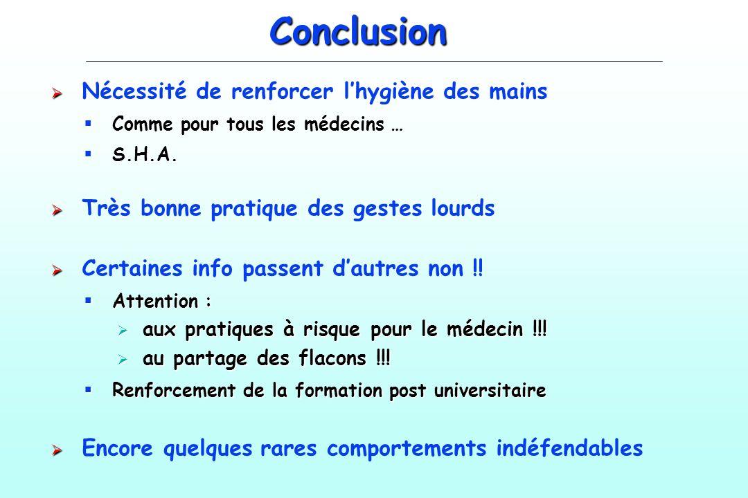 Conclusion Nécessité de renforcer lhygiène des mains Comme pour tous les médecins … Comme pour tous les médecins … S.H.A. S.H.A. Très bonne pratique d
