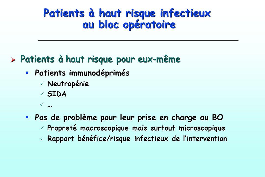 Patients à haut risque infectieux au bloc opératoire Patients à haut risque pour eux-même Patients à haut risque pour eux-même Patients immunodéprimés