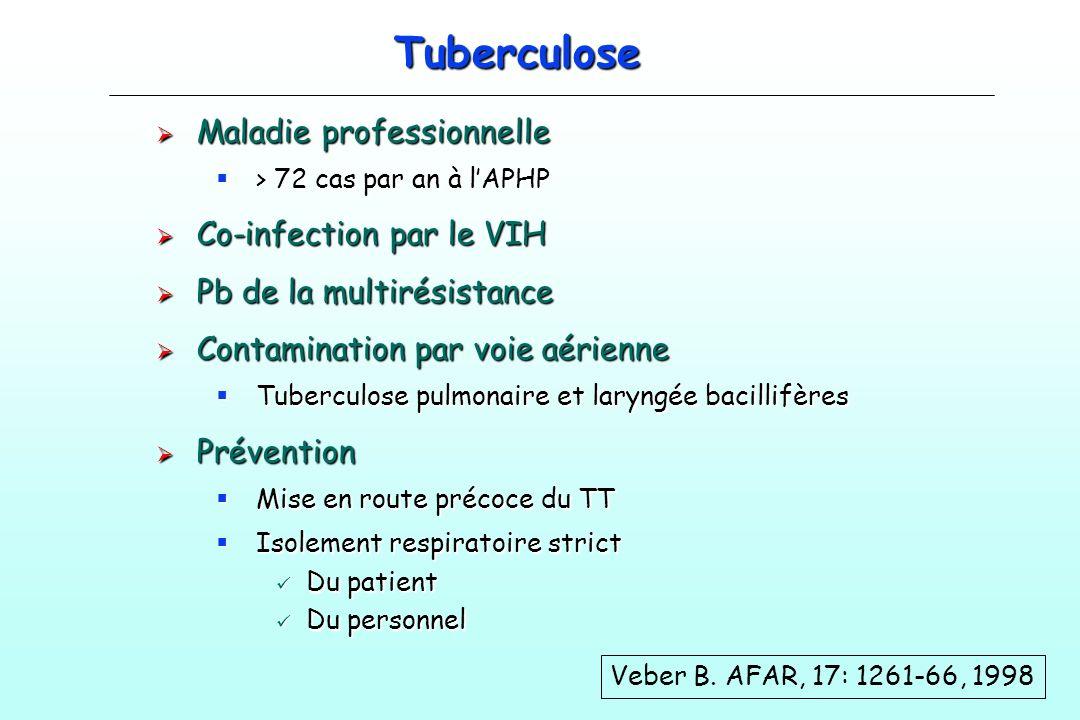 Tuberculose Maladie professionnelle Maladie professionnelle > 72 cas par an à lAPHP > 72 cas par an à lAPHP Co-infection par le VIH Co-infection par l
