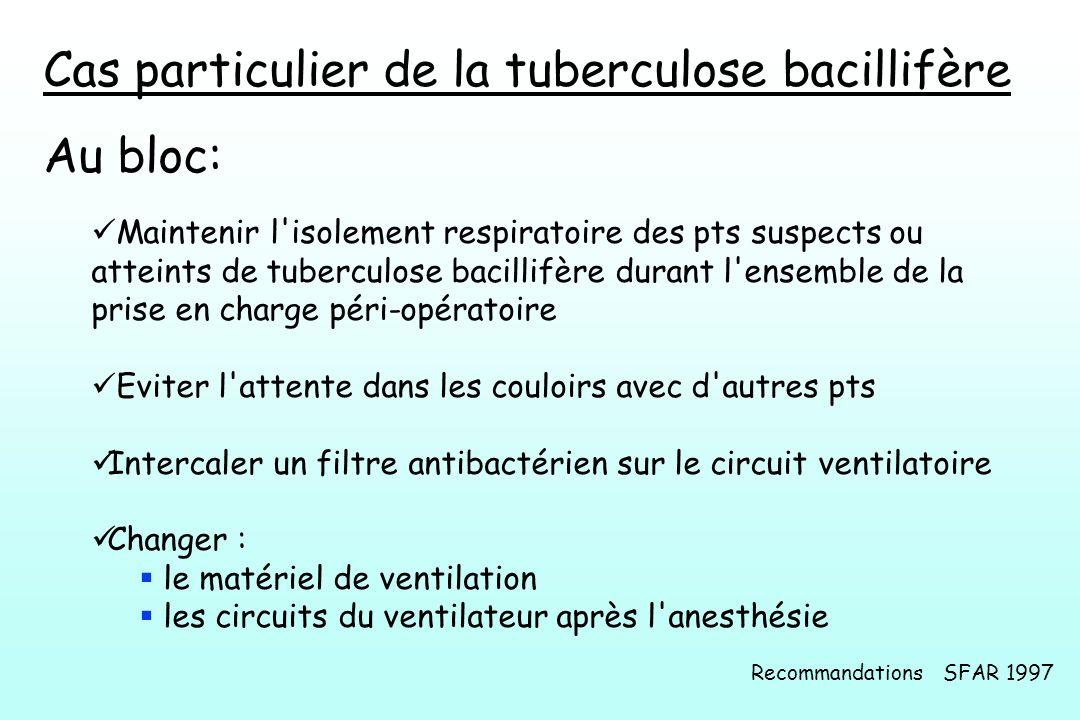 Cas particulier de la tuberculose bacillifère Au bloc: Maintenir l'isolement respiratoire des pts suspects ou atteints de tuberculose bacillifère dura