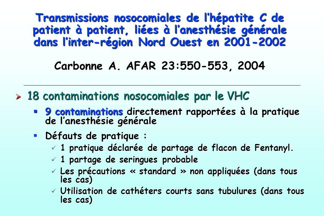 Transmissions nosocomiales de lhépatite C de patient à patient, liées à lanesthésie générale dans linter-région Nord Ouest en 2001-2002 Carbonne A. AF