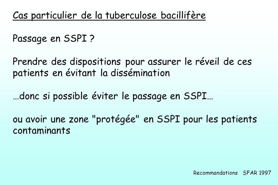 Cas particulier de la tuberculose bacillifère Passage en SSPI ? Prendre des dispositions pour assurer le réveil de ces patients en évitant la dissémin