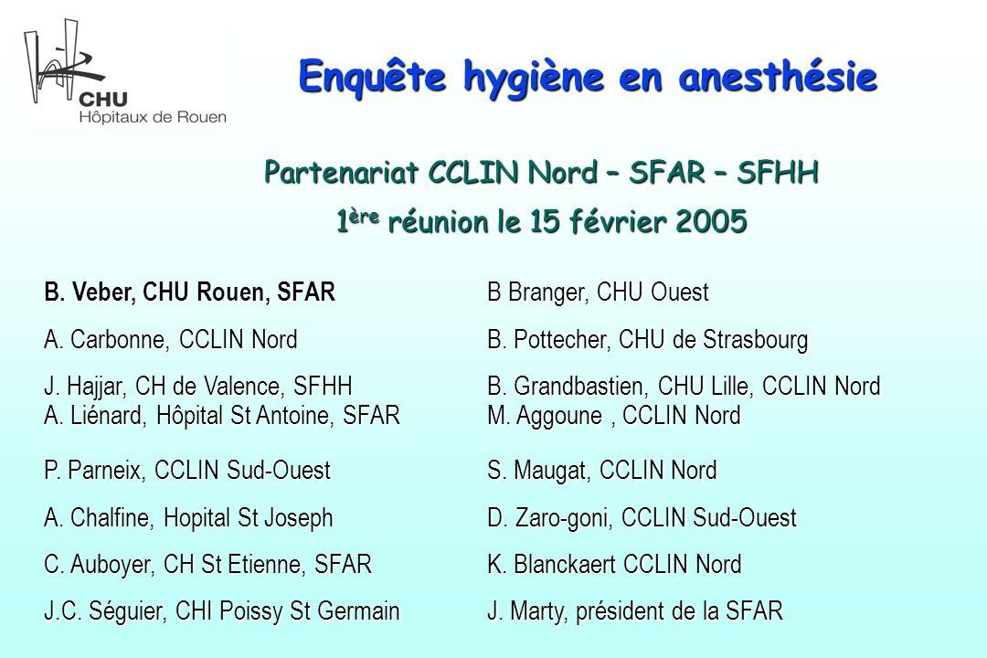Enquête hygiène en anesthésie Partenariat CCLIN Nord – SFAR – SFHH 1 ère réunion le 15 février 2005 B. Veber, CHU Rouen, SFAR B Branger, CHU Ouest A.