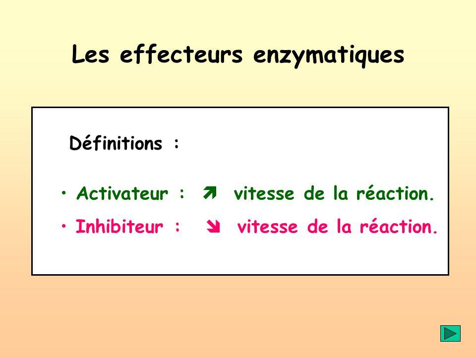 Les effecteurs enzymatiques Définitions : Activateur : vitesse de la réaction. Inhibiteur : vitesse de la réaction.