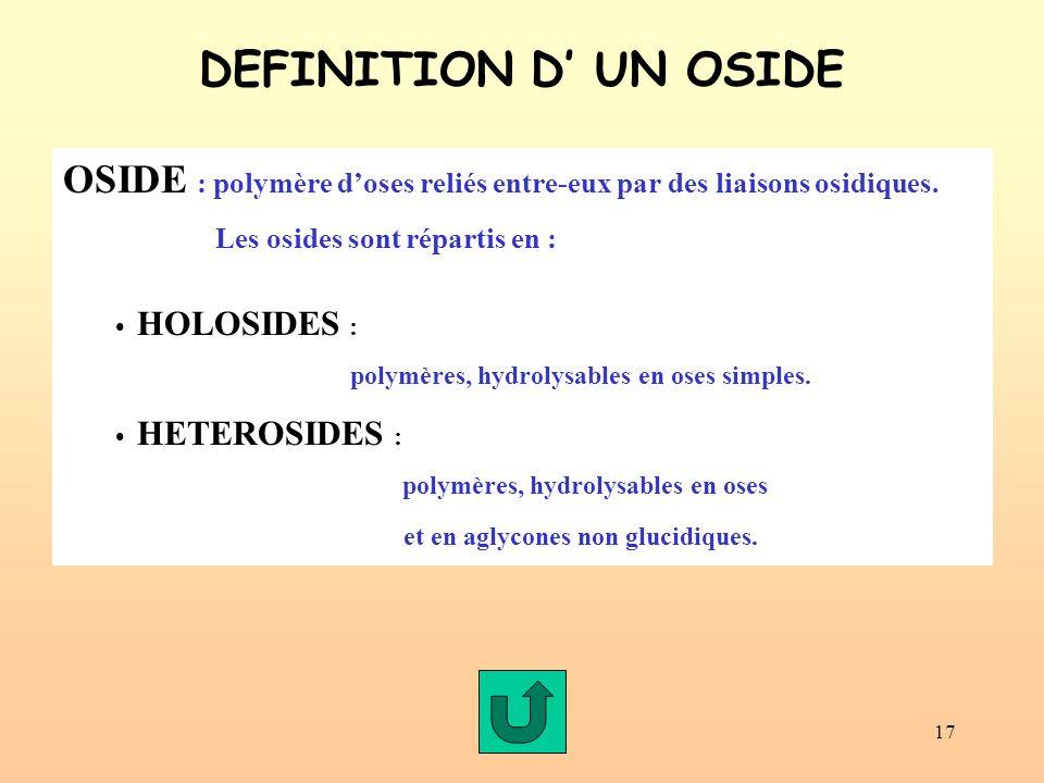 17 DEFINITION D UN OSIDE OSIDE : polymère doses reliés entre-eux par des liaisons osidiques. Les osides sont répartis en : HOLOSIDES : polymères, hydr