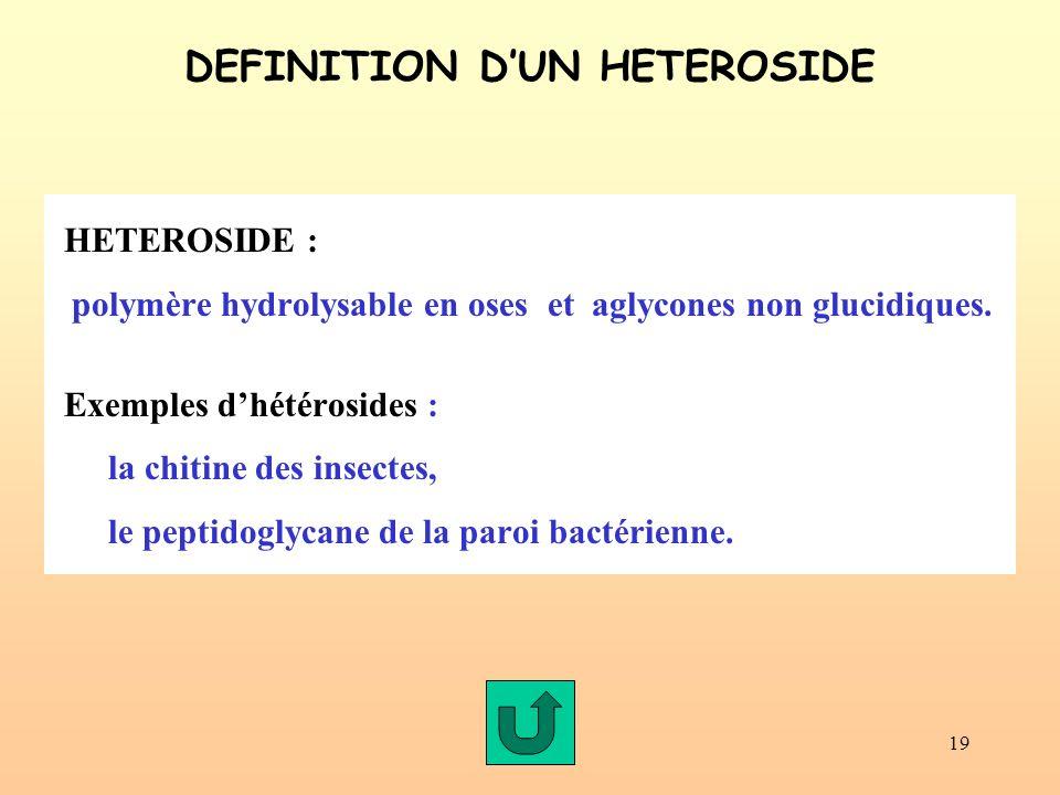 19 DEFINITION DUN HETEROSIDE HETEROSIDE : polymère hydrolysable en oses et aglycones non glucidiques. Exemples dhétérosides : la chitine des insectes,
