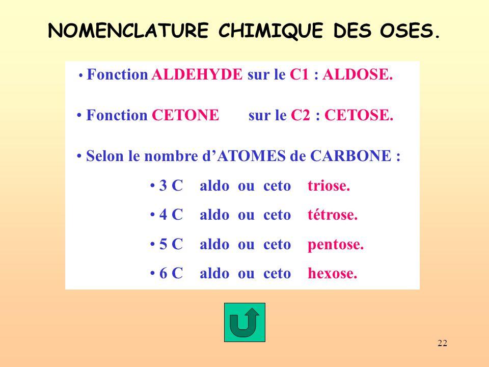 22 NOMENCLATURE CHIMIQUE DES OSES. Fonction ALDEHYDE sur le C1 : ALDOSE. Fonction CETONE sur le C2 : CETOSE. Selon le nombre dATOMES de CARBONE : 3 C