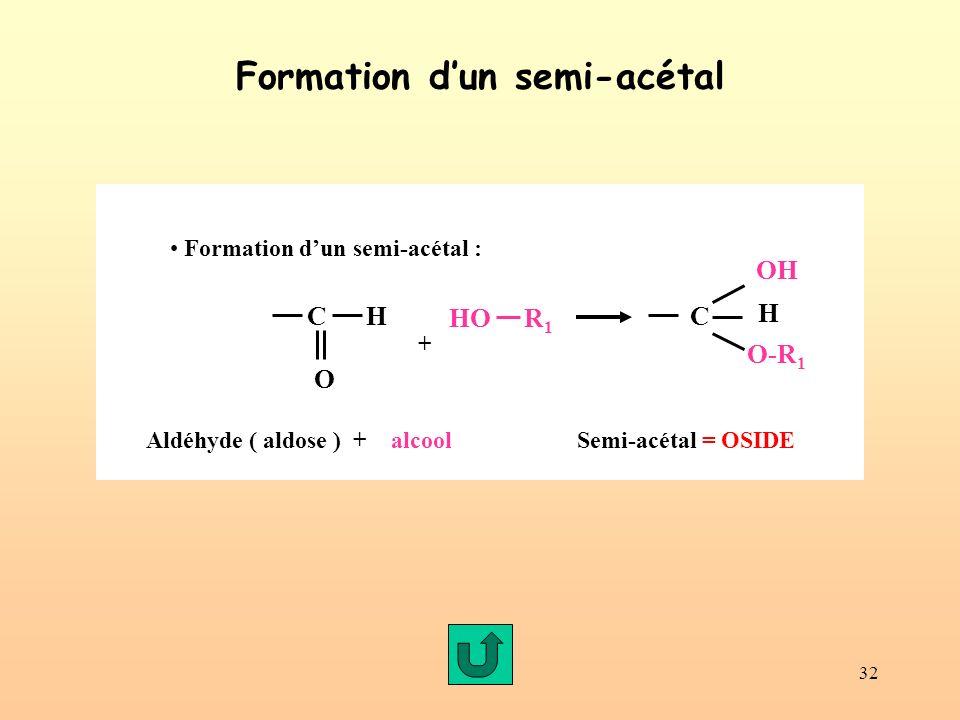 32 Formation dun semi-acétal Aldéhyde ( aldose ) + alcool Semi-acétal = OSIDE HO R 1 C H O + C H OH O-R 1 Formation dun semi-acétal :