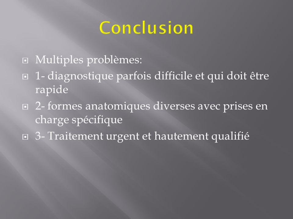Multiples problèmes: 1- diagnostique parfois difficile et qui doit être rapide 2- formes anatomiques diverses avec prises en charge spécifique 3- Trai