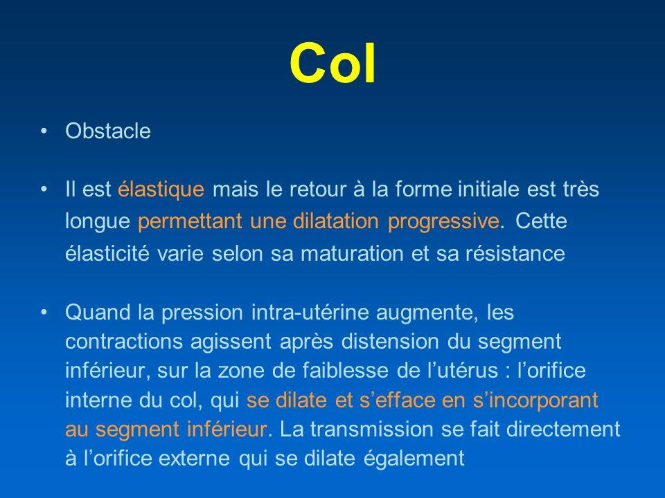 Col Obstacle Il est élastique mais le retour à la forme initiale est très longue permettant une dilatation progressive. Cette élasticité varie selon s