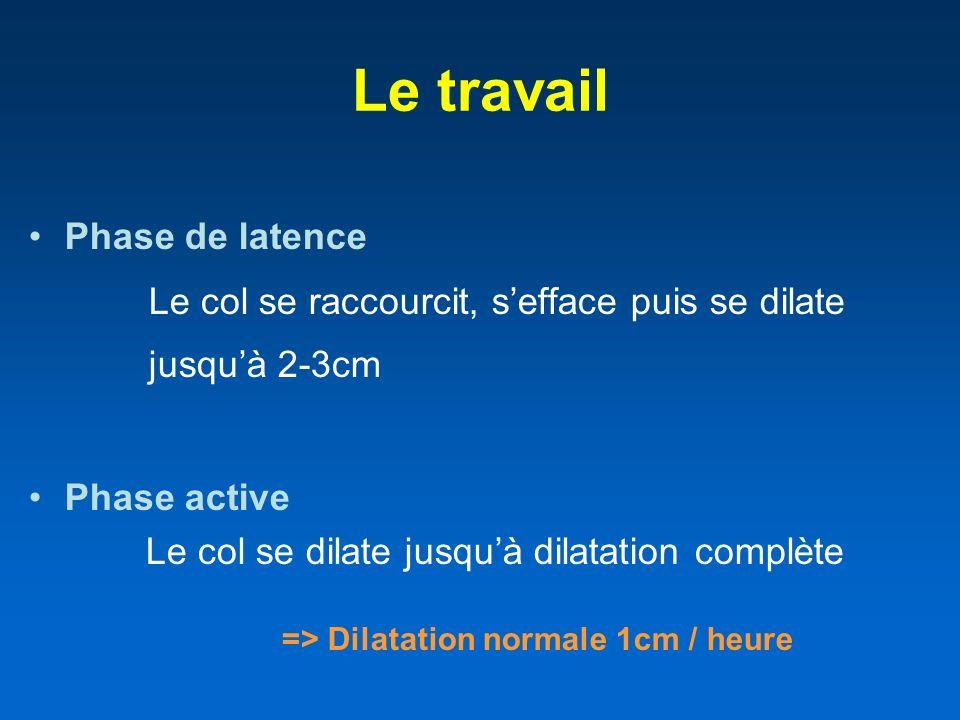 Le travail Phase de latence Le col se raccourcit, sefface puis se dilate jusquà 2-3cm Phase active Le col se dilate jusquà dilatation complète => Dila