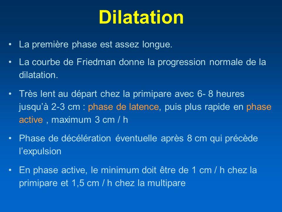 Dilatation La première phase est assez longue. La courbe de Friedman donne la progression normale de la dilatation. Très lent au départ chez la primip