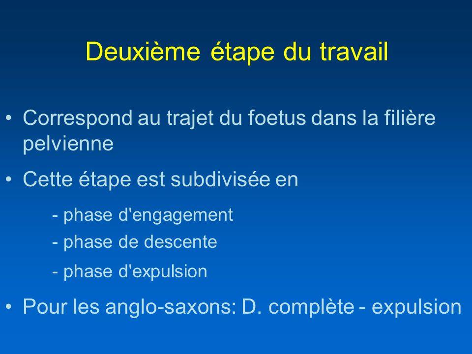 Deuxième étape du travail Correspond au trajet du foetus dans la filière pelvienne Cette étape est subdivisée en - phase d'engagement - phase de desce