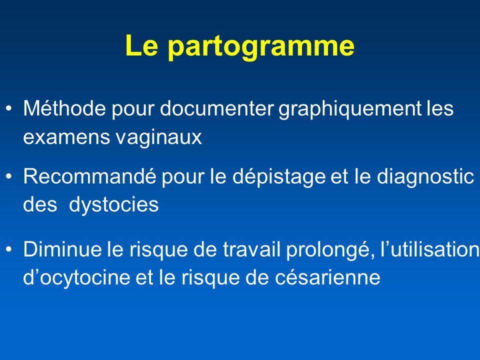 Le partogramme Méthode pour documenter graphiquement les examens vaginaux Recommandé pour le dépistage et le diagnostic des dystocies Diminue le risqu