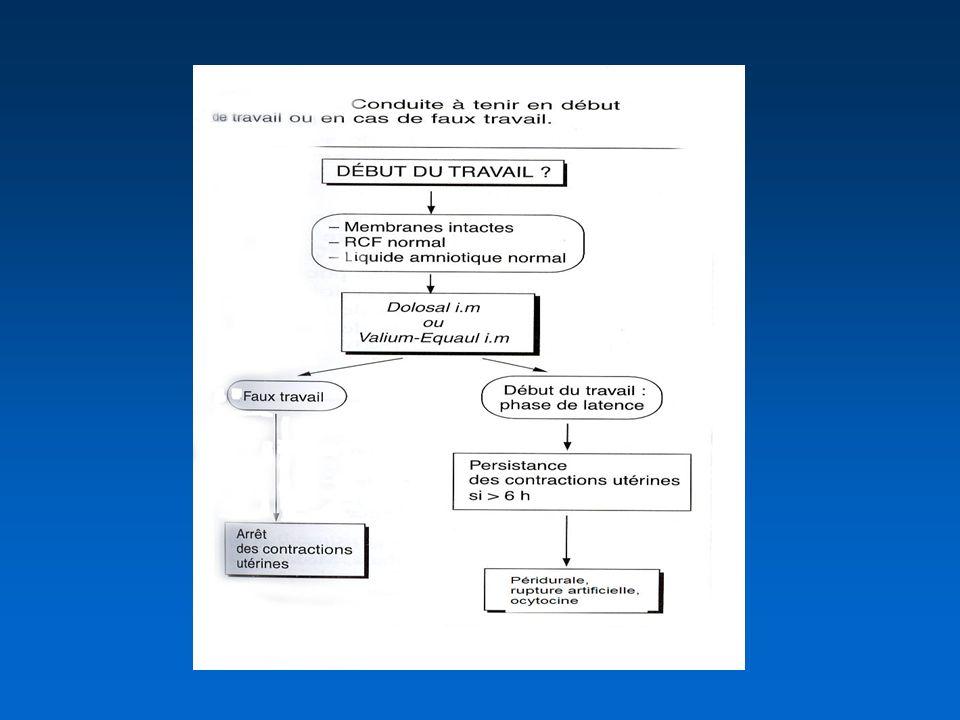Direction active « préventive » par rupture précoce des membranes Fraser 93 : diminution des dystocies dans le groupe amniotomie précoce Goffinet, Garite –augmentation des décélérations variables sévères –augmentation des césariennes pour altération du rythme cardiaque fœtal OR = 2,3 [1,1 - 4,5]