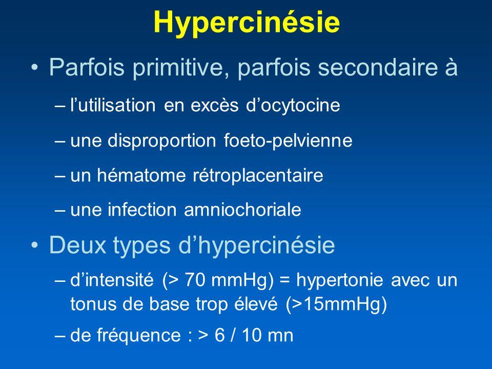 Hypercinésie Parfois primitive, parfois secondaire à –lutilisation en excès docytocine –une disproportion foeto-pelvienne –un hématome rétroplacentair