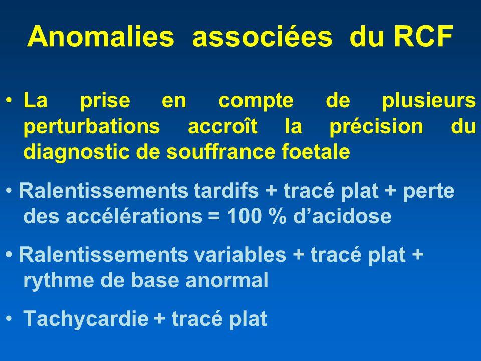 Anomalies associées du RCF La prise en compte de plusieurs perturbations accroît la précision du diagnostic de souffrance foetale Ralentissements tard