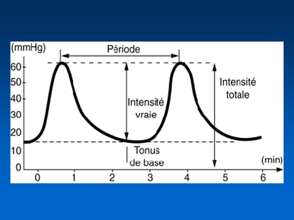 Courbe de dilatation A partir de leffacement du col la dilatation se déroule en 2 phases 1ère phase ou phase de latence : de 0 à 3 cm, marquée par sa longueur (en moyenne, 6-7 h chez les nullipares, 4-5 h chez les multipares) 2ème phase ou phase active : comprenant 1 phase daccélération entre 4-5 cm, puis une pente maximale de dilatation (au moins 1 cm/heure) jusqu à la dilatation complète (durée moyenne de la phase active : 4-5 h chez les nullipares, 2-3 h chez les multipares