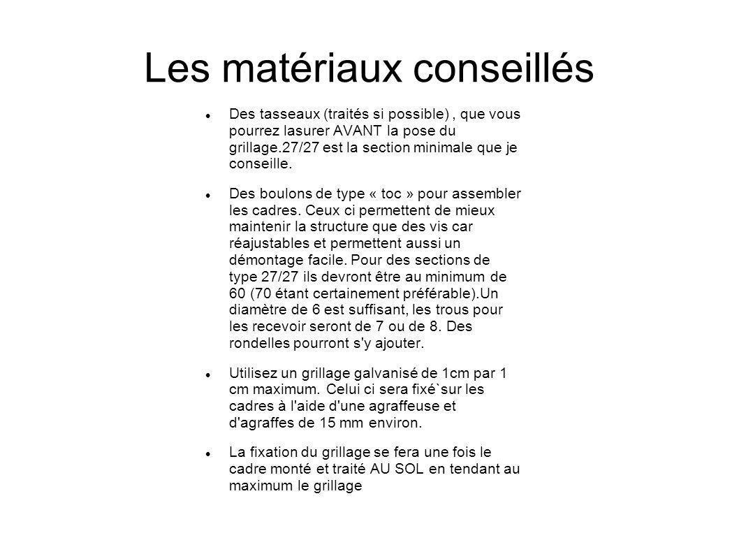 Les matériaux conseillés Des tasseaux (traités si possible), que vous pourrez lasurer AVANT la pose du grillage.27/27 est la section minimale que je c